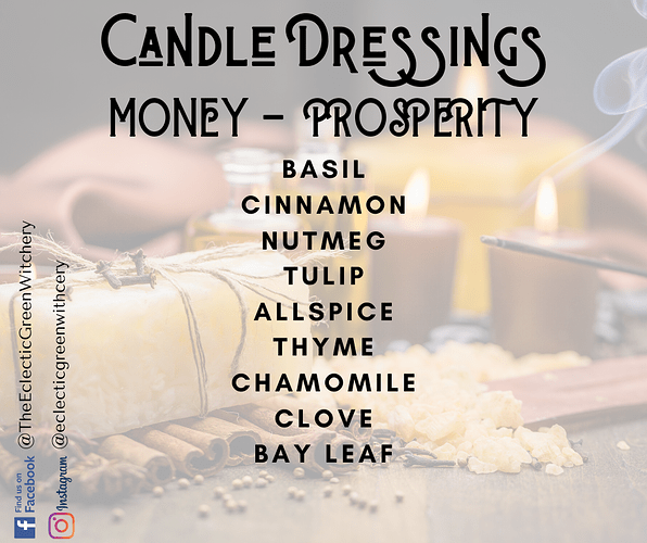 Candle Dressings - Money & Prosperity