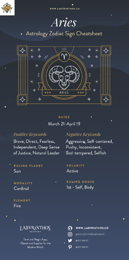 aries-zodiac-sign-astrology-personality-positives-negatives-cheat-sheet
