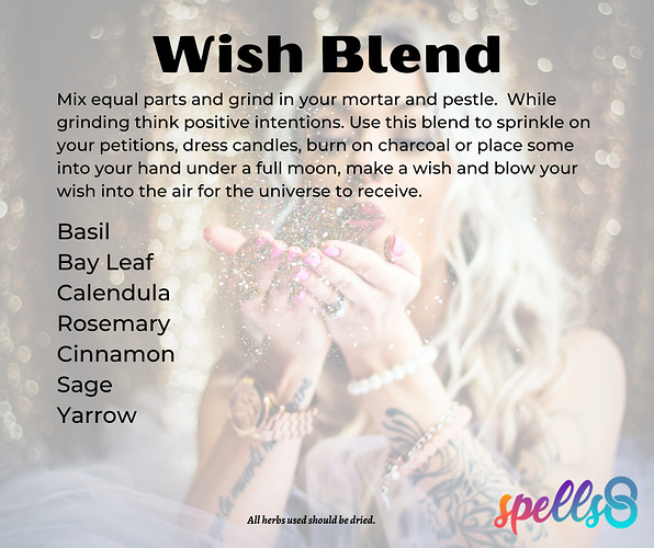Copy of Wish Blend