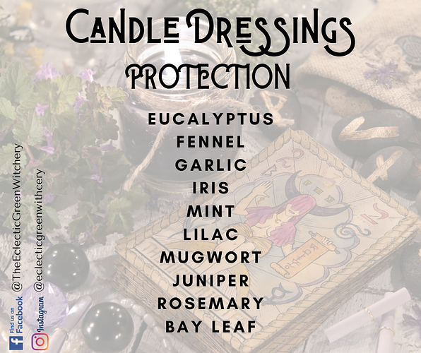 Candle Dressings - protection