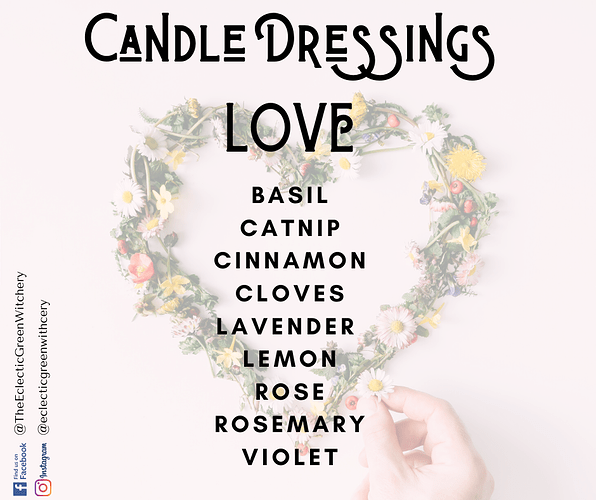 Candle Dressings - love