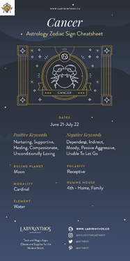 cancer-zodiac-sign-astrology-personality-positives-negatives-cheat-sheet