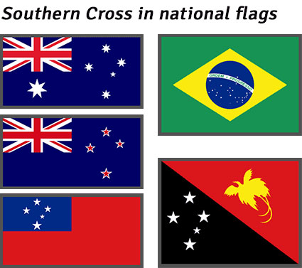 Southern-Cross-in-National-Flags