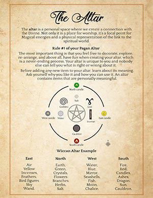 Wiccan-Altar-book-of-Shadows-Page