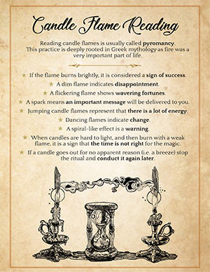 Candle-Flame-Interpretation-Witchcraft