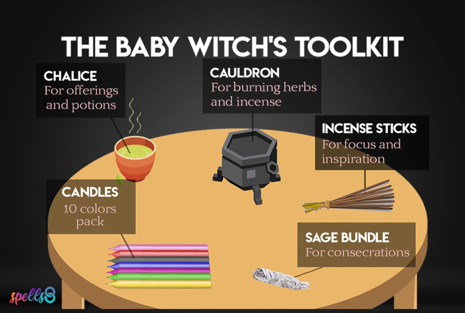 Baby-Witches-Toolkit-Spellcasting