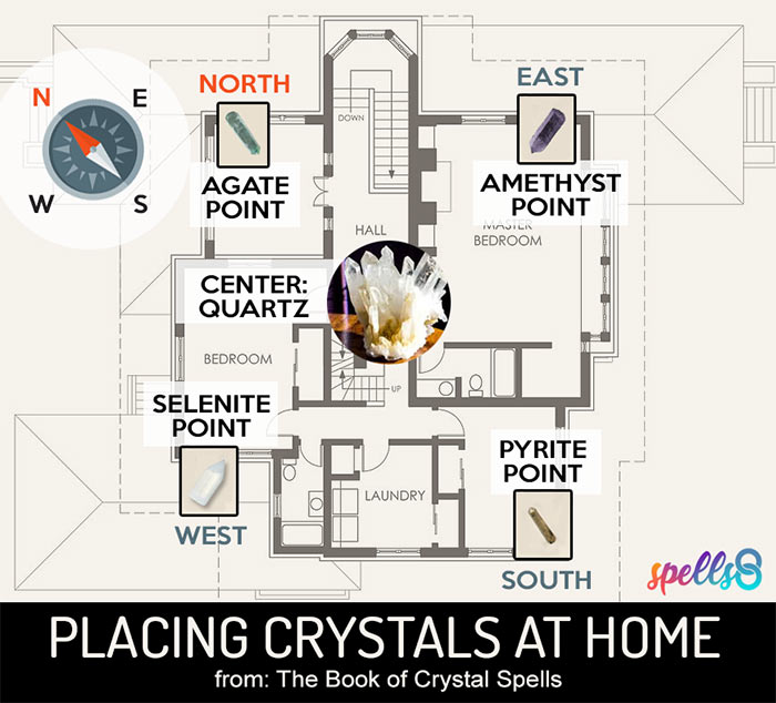 Where-to-Place-Crystals-at-Home
